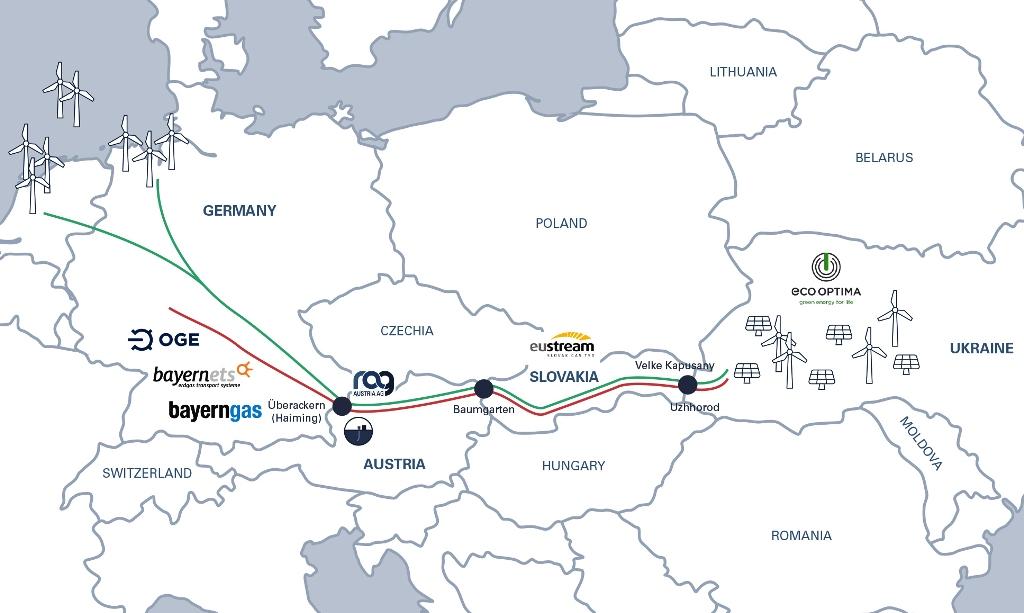 Zelený vodík vyrobený na Ukrajine má cez Slovensko tiecť do Rakúska a Nemecka