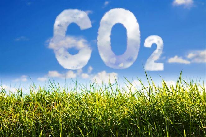 emisie skleníkových plynov