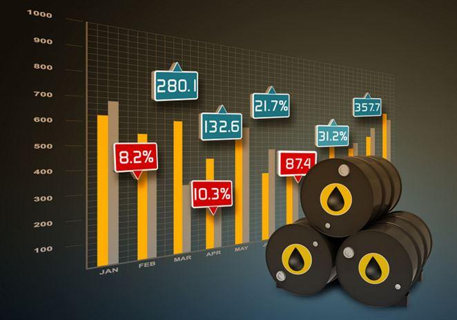 Vývoj cien pohonných hmôt v SR [17.07.2016]