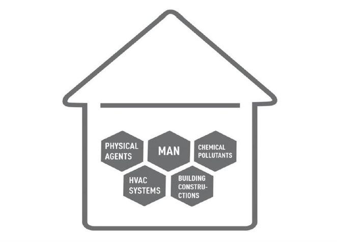 Pozvánka na konferenciu: Indoor Climate of Buildings - Vnútorná klíma budov