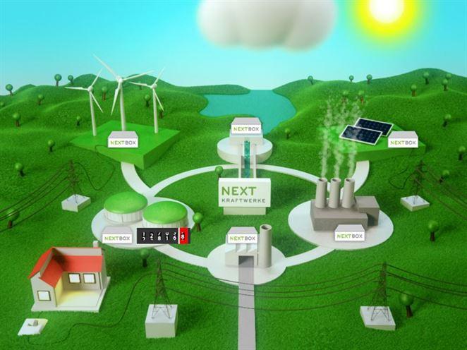 OZE už vraj nie sú o záchrane planéty, ale nízkych nákladoch