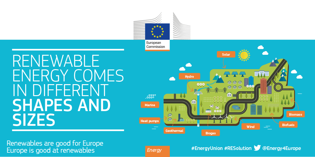 Eurostat: Správa o pokroku v oblasti energie z obnoviteľných zdrojov