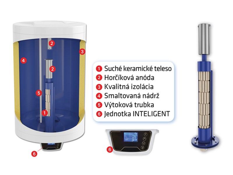 3d05f7efa Aký ohrievač vody zvoliť do domácnosti? | ENERGIE-PORTAL.SK